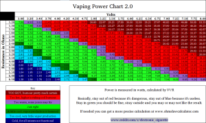 Vaping Power Chart - click to enlarge