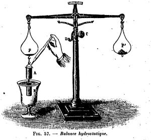 Balance_hydrostatique